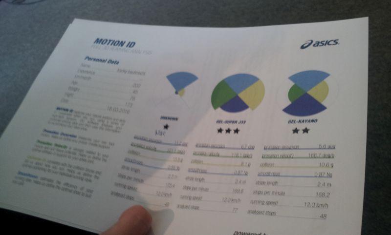 ASICS MOTION ID- Full 3D running analysis
